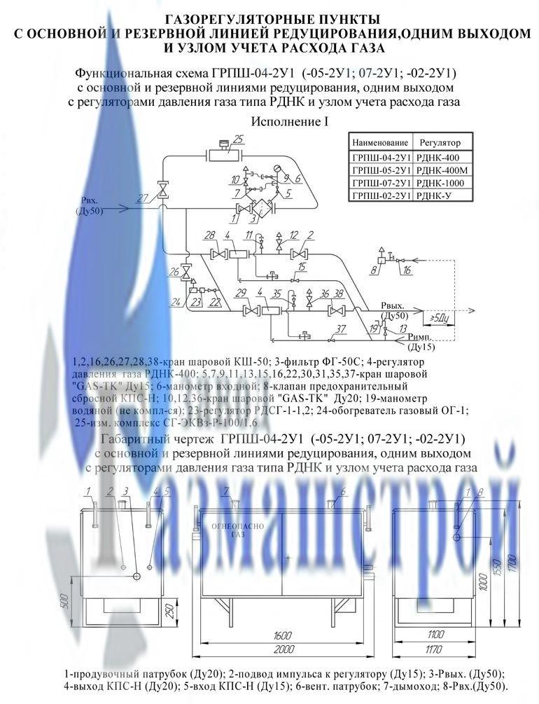 Схема ГРПШ-04(05, 07,02) -2У1