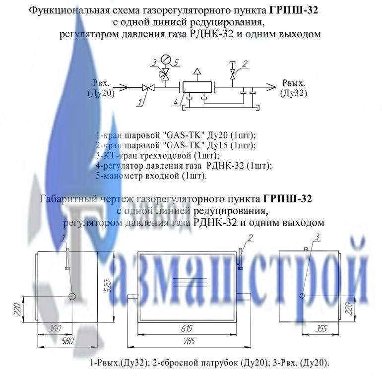 Схема ГРПШ-15-2Н(В)-У1 с СГ