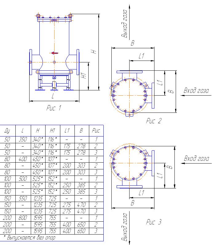 Фильтрующий элемент ФГ-50 длина 200мм