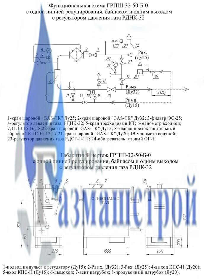 Схема ГРПШ-32-2У1-Б-О