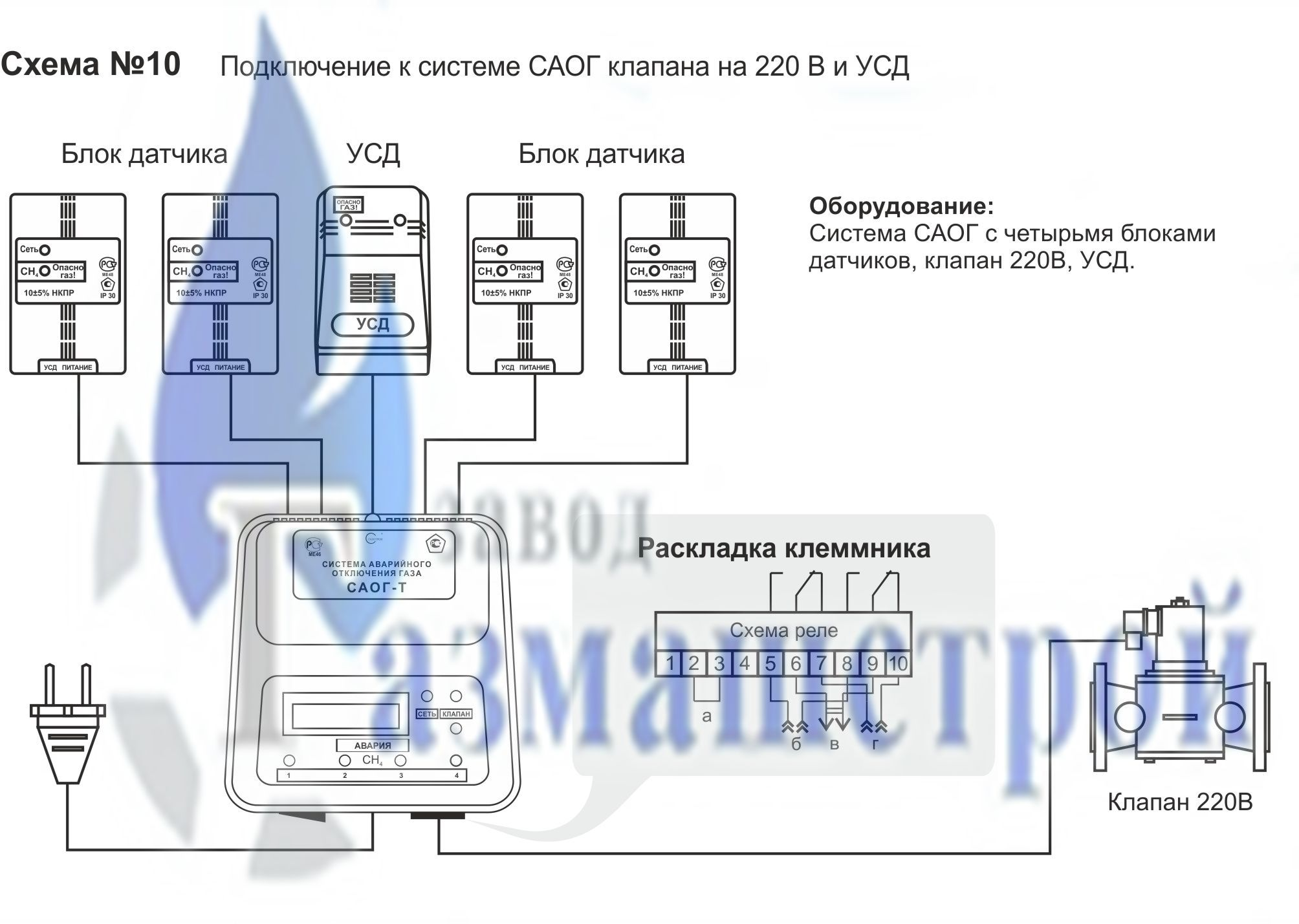 Клапан кэмг м 25 схема